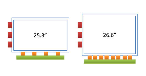 "Large-sized ePaper displays in full color and gray scales: 25,3"" and 26,6"""